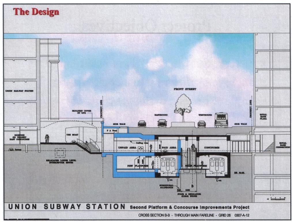 Understanding Union Station Steve Munro