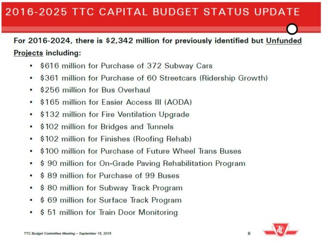 Ttc Budget 2016 Confused Priorities Make For A Confusing