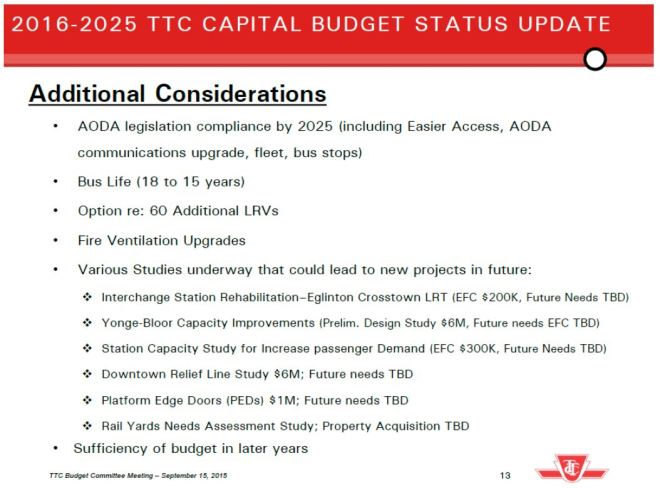 2016_2025_CapBudget_AdditionalConsiderations