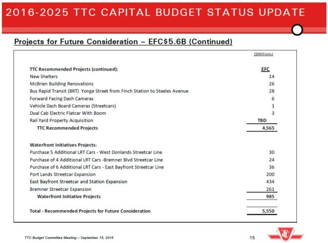 2016_2025_CapBudget_AdditionalConsiderations_Pt2