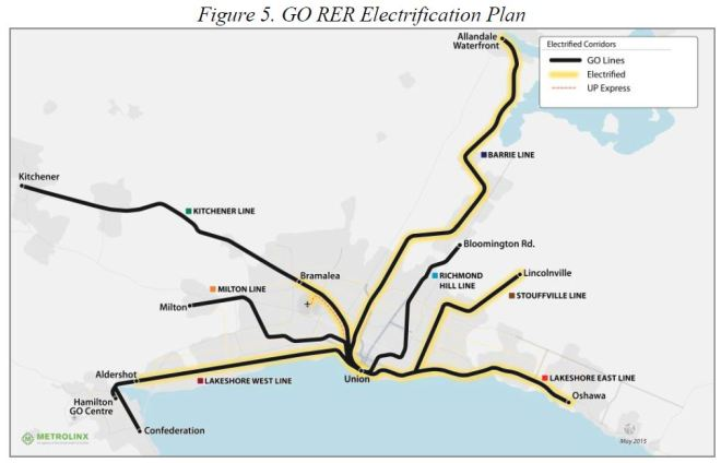 GORER_ElectrificationPlan
