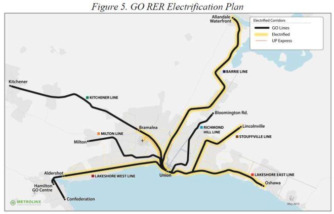 GORER_ElectrificationPlan