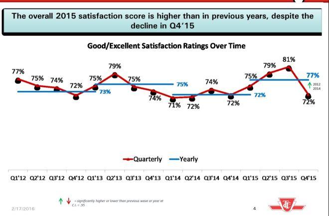201602_CustSat_Overall