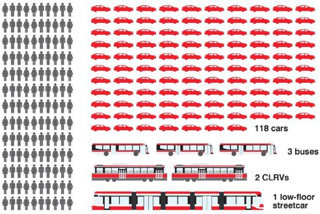 201607_VehicleCapacitiesGraphic