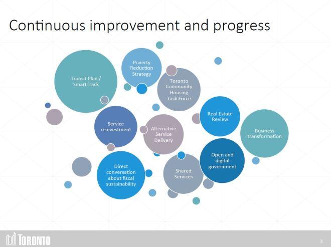 imfg_3_progress