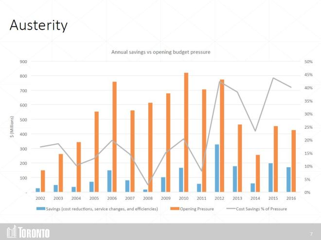 imfg_7_austerity