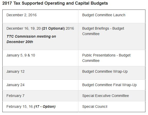 city2017budgetschedule