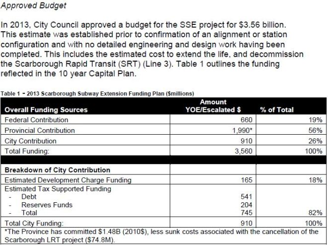 approved2013budget_201702