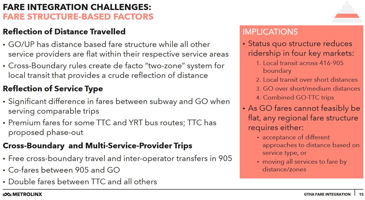 The Bogus Business Case for Fare Integration – Steve Munro